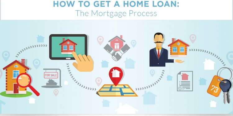 A Smooth & Fast Loan Process