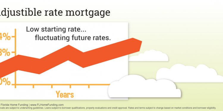 Best interest rates for