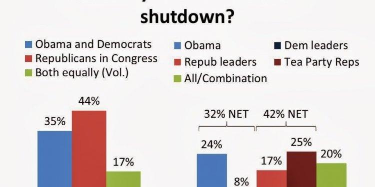 Hey, Congress!