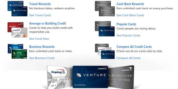 Capital One Mortgage Images
