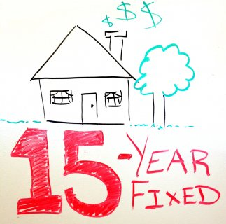 Pros and Cons of 15-Year Fixed - Quicken Loans Zing Blog