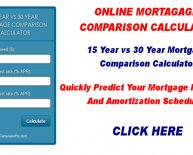 Mortgage Calculator Usage
