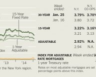Shopping mortgage rates